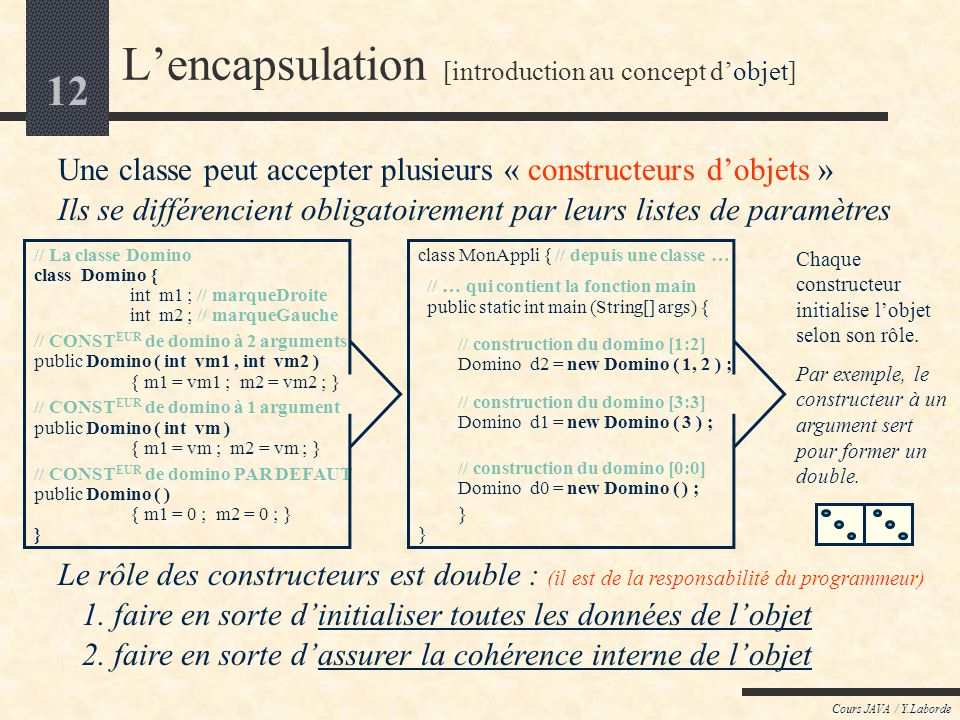 L'encapsulation [introduction au concept d'objet]